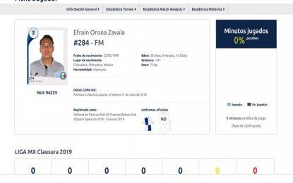 Jimenense es convocado por el TRI al mundial sub 20 de Polonia