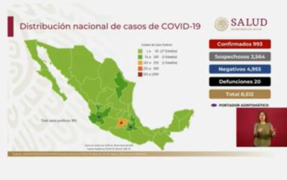 Más 993 casos confirmados y 20 defunciones por COVID-19 en México