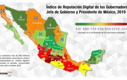 La reputación digital de López Obrador es más baja que la de 25 gobernadores